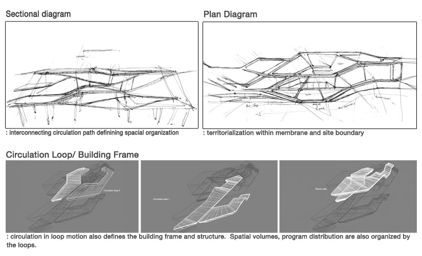 10. Section_plan diagram & loop concept