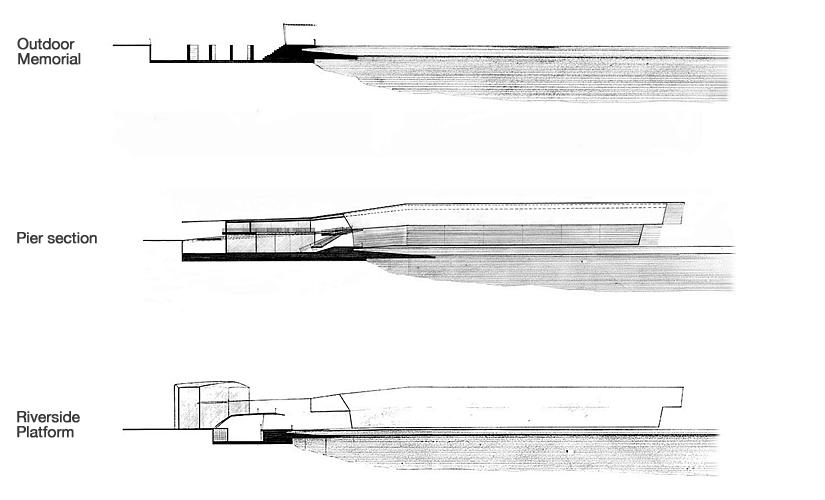 9. Three section drawings