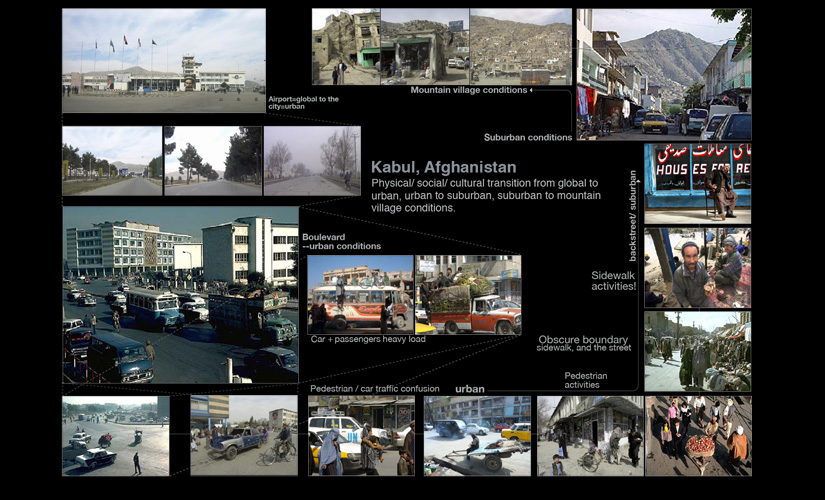 3. Kabul conditions