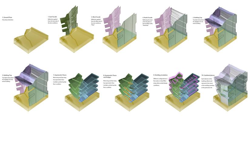 4. Building elements