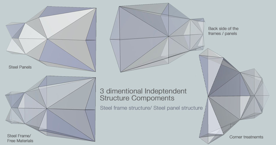 3. Geometrically-shaped Structure Panels