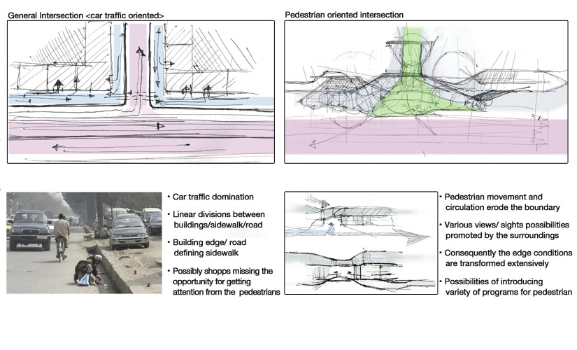 6. Pedestrian oriented intersection
